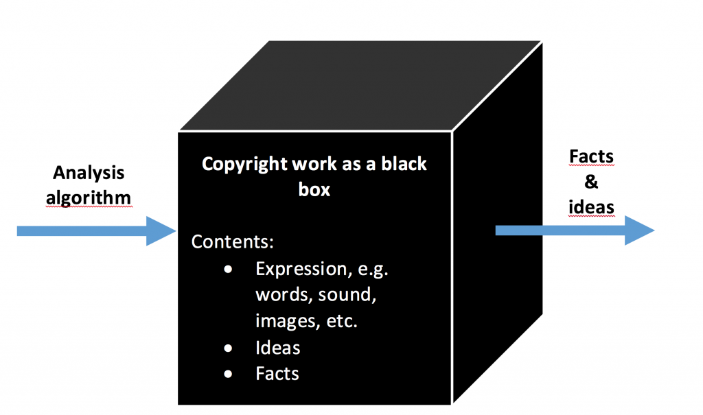 work as blackbox